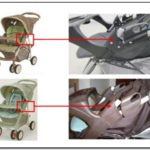 Order Graco Stroller Parts