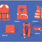 Coast Guard Life Jacket Types